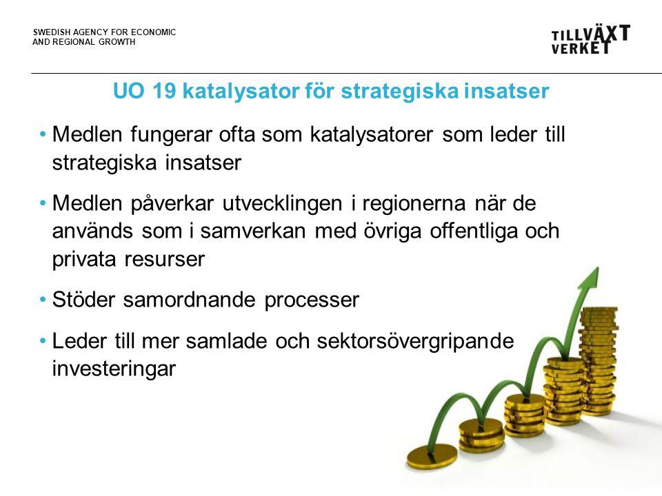 UO 19 katalysator för strategiska insatser