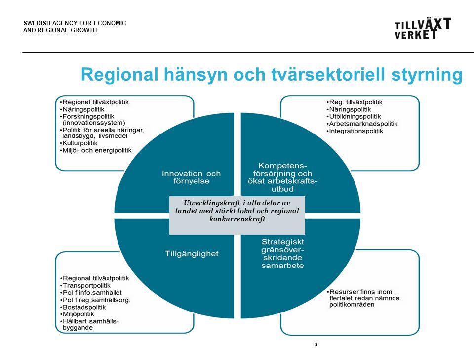 Regional hänsyn och tvärsektoriell styrning