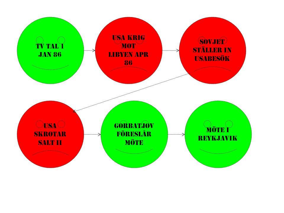 Tv tal 1 jan 86 USA krig mot. Libyen apr 86. Sovjet. Ställer in. USAbesök. Usa skrotar. Salt ii.