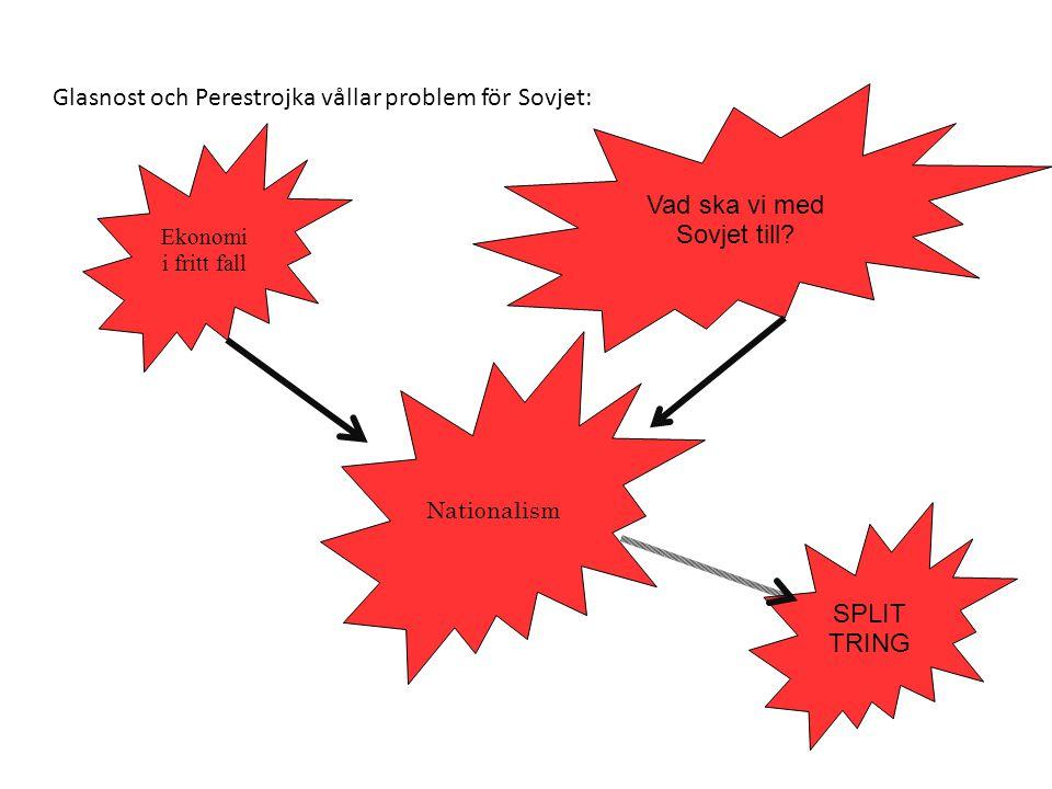 Glasnost och Perestrojka vållar problem för Sovjet: