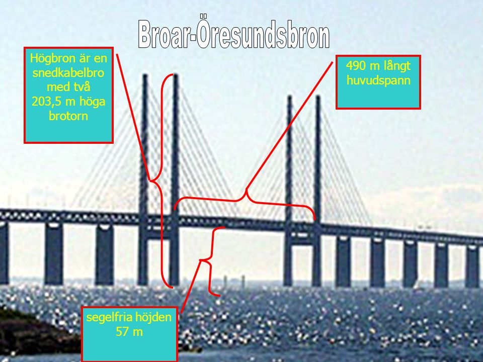 Högbron är en snedkabelbro med två 203,5 m höga brotorn