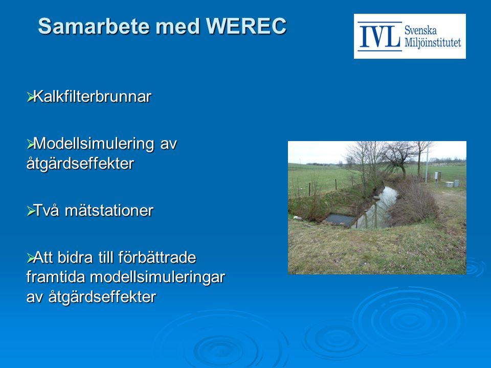 Samarbete med WEREC Kalkfilterbrunnar