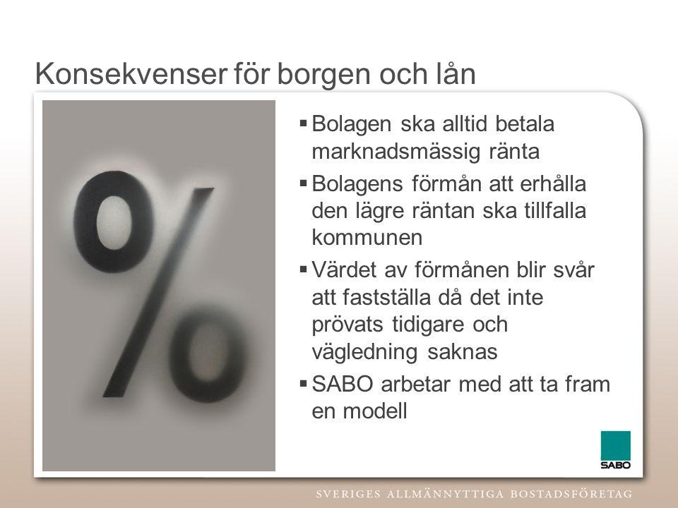 Konsekvenser för borgen och lån