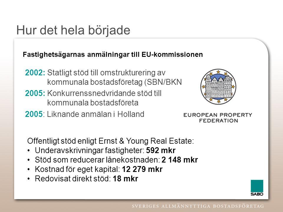 Hur det hela började Fastighetsägarnas anmälningar till EU-kommissionen.