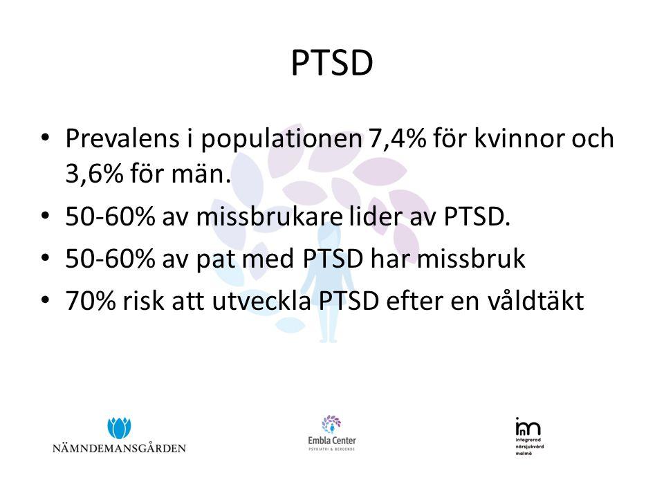 PTSD Prevalens i populationen 7,4% för kvinnor och 3,6% för män.