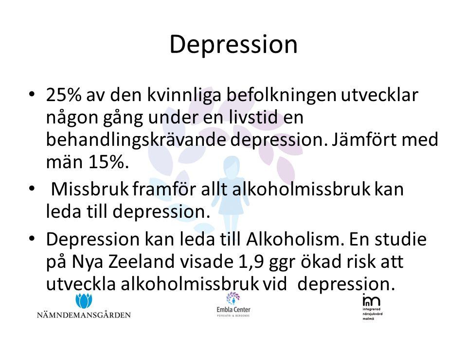 Depression 25% av den kvinnliga befolkningen utvecklar någon gång under en livstid en behandlingskrävande depression. Jämfört med män 15%.
