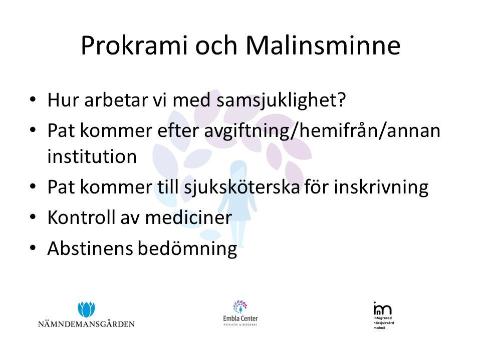 Prokrami och Malinsminne