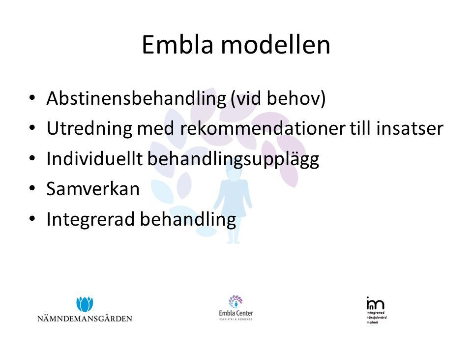 Embla modellen Abstinensbehandling (vid behov)