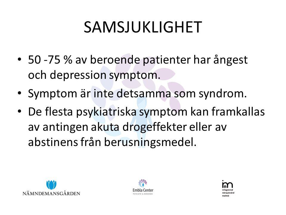 SAMSJUKLIGHET 50 -75 % av beroende patienter har ångest och depression symptom. Symptom är inte detsamma som syndrom.