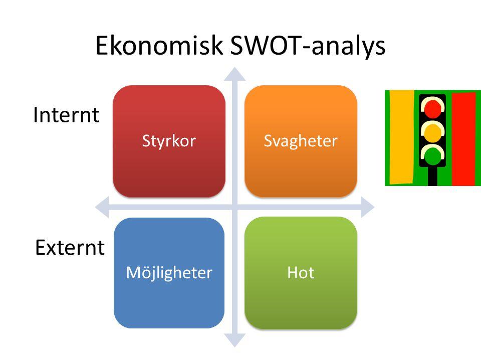 Ekonomisk SWOT-analys