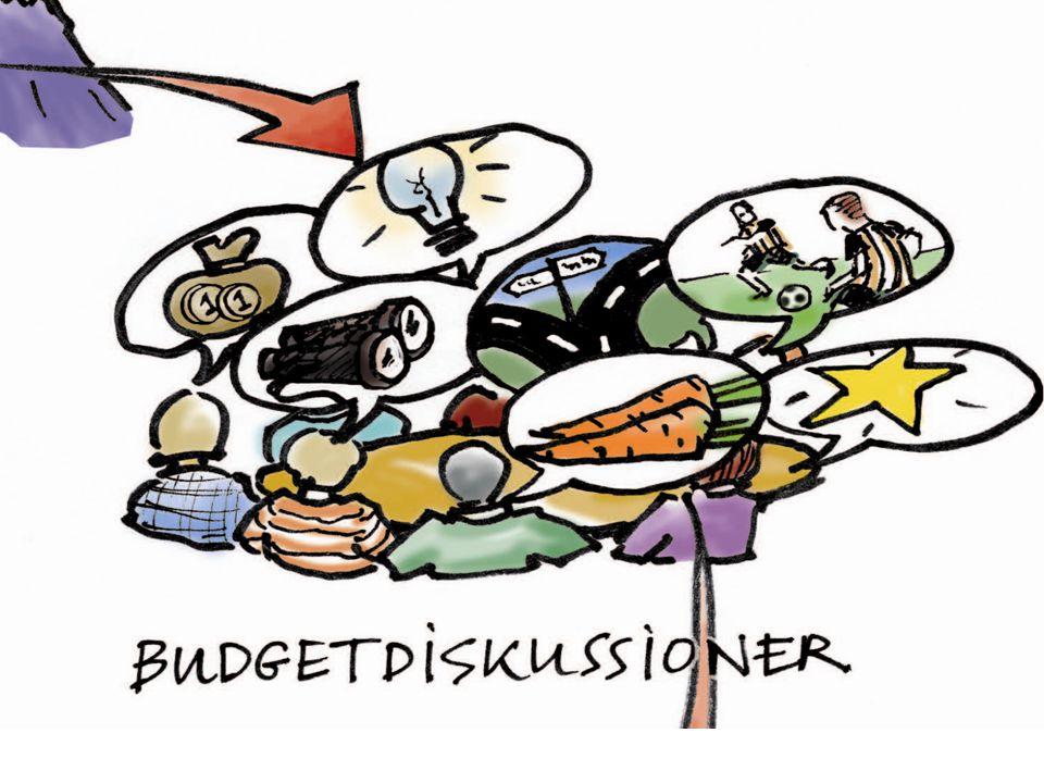 Budgetforum