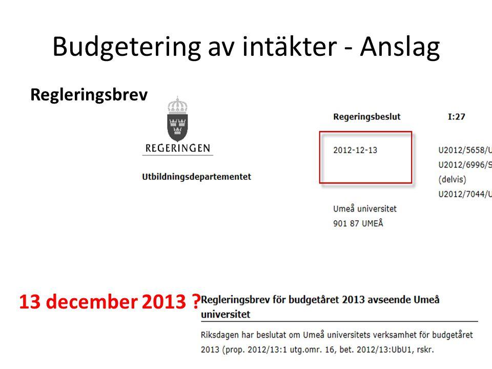 Budgetering av intäkter - Anslag