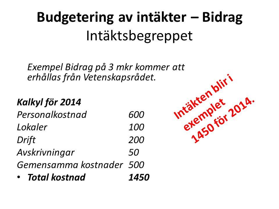 Budgetering av intäkter – Bidrag Intäktsbegreppet