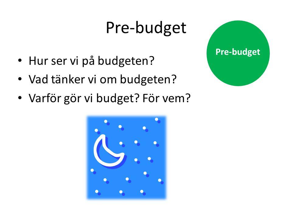 Pre-budget Hur ser vi på budgeten Vad tänker vi om budgeten