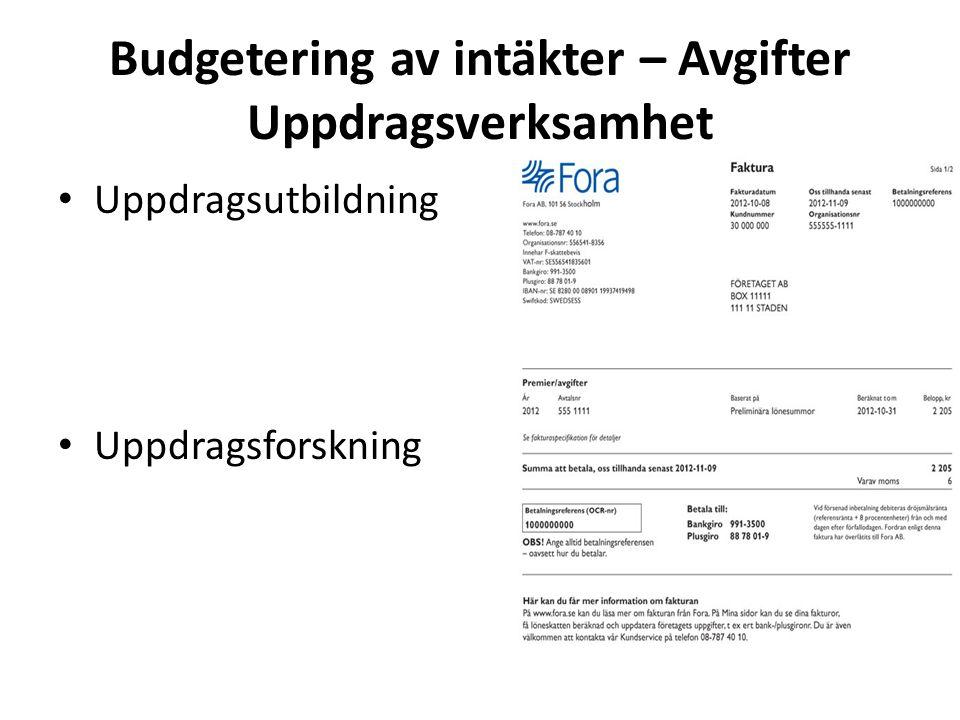 Budgetering av intäkter – Avgifter Uppdragsverksamhet