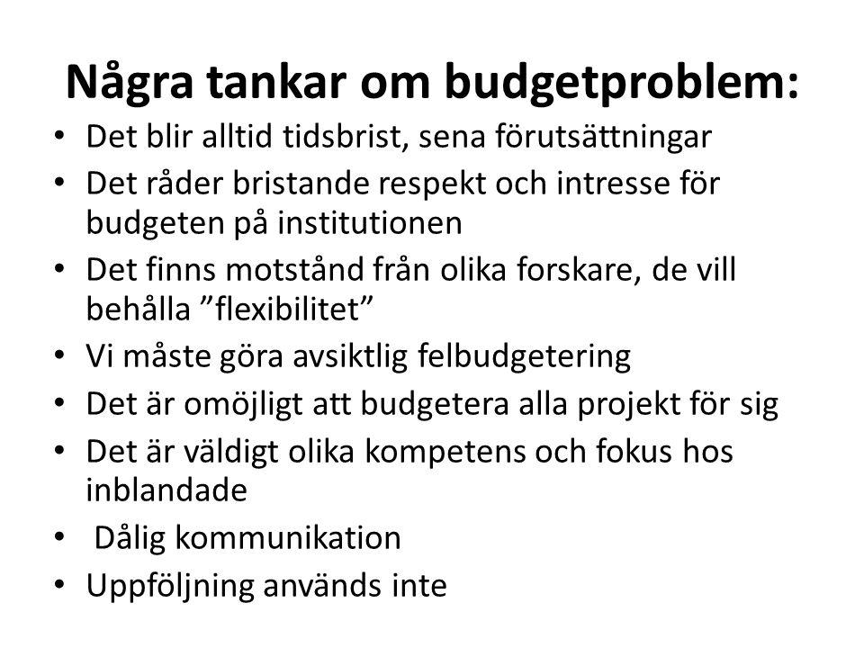 Några tankar om budgetproblem: