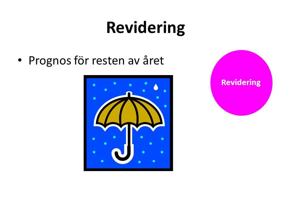 Revidering Prognos för resten av året Revidering