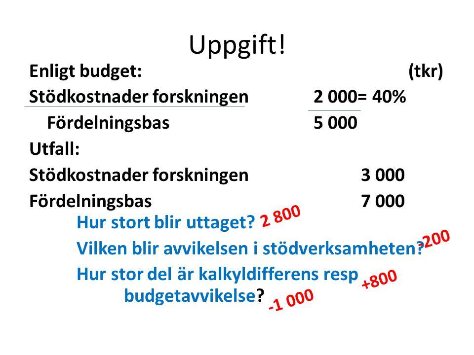 Uppgift! Enligt budget: (tkr) Stödkostnader forskningen 2 000= 40%