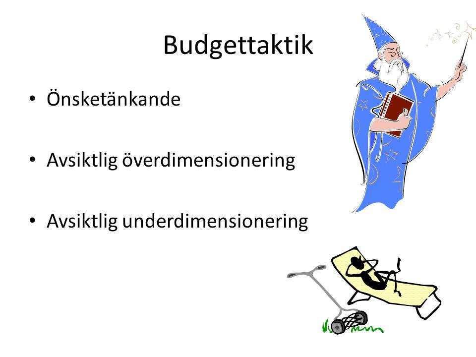 Budgettaktik Önsketänkande Avsiktlig överdimensionering
