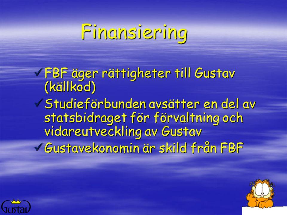 Finansiering FBF äger rättigheter till Gustav (källkod)