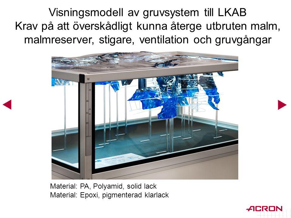 Visningsmodell av gruvsystem till LKAB