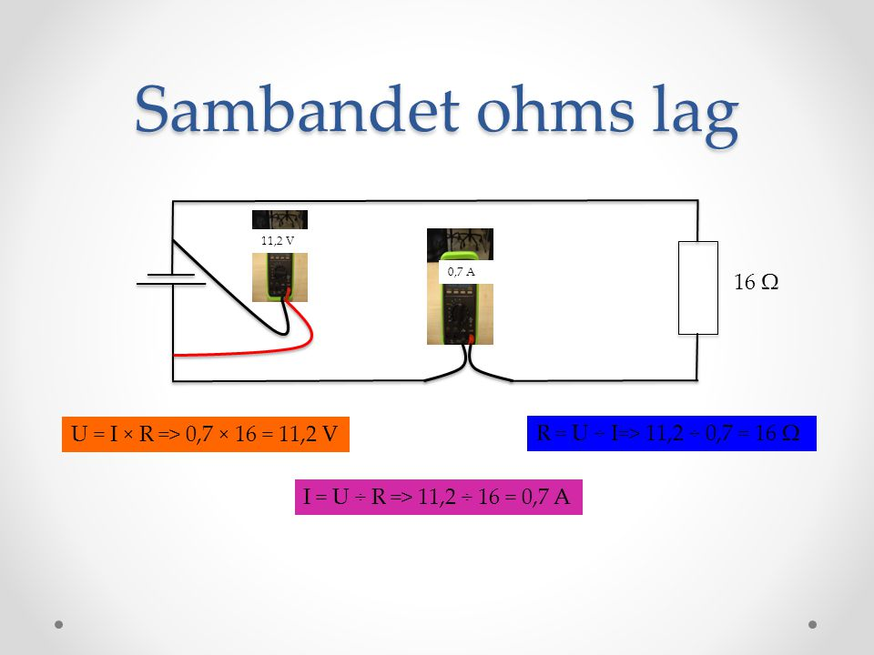 Sambandet ohms lag 16 Ω U = I × R => 0,7 × 16 = 11,2 V