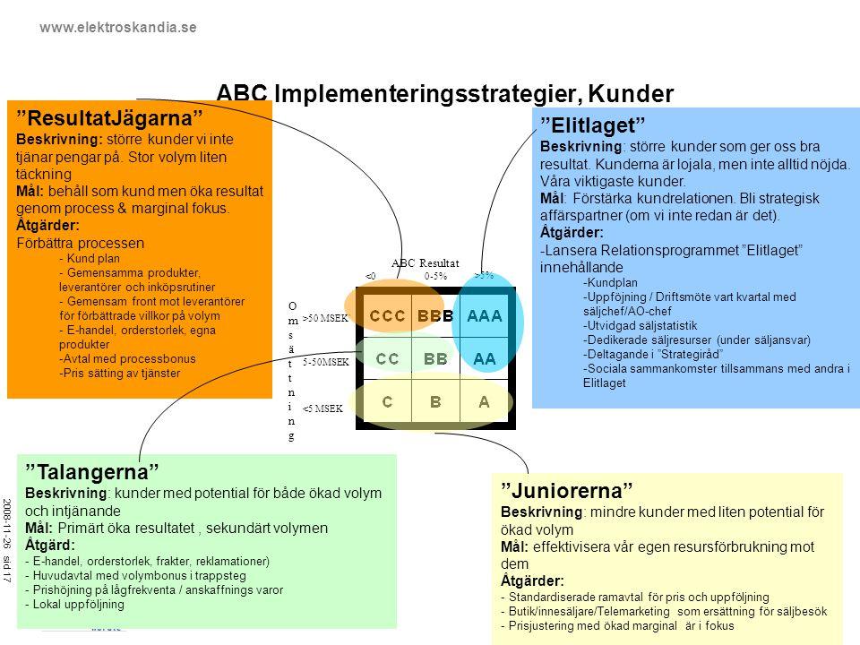 ABC Implementeringsstrategier, Kunder