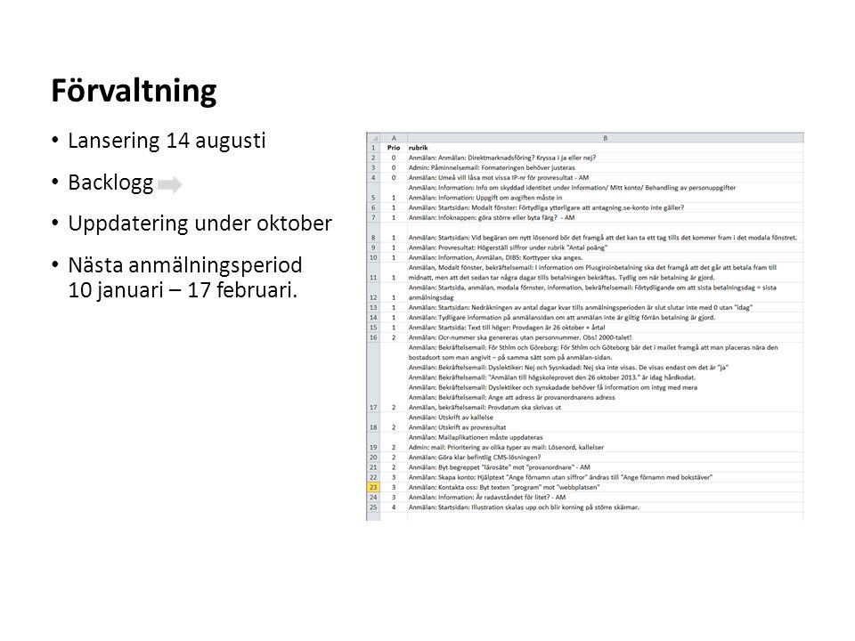 Förvaltning Lansering 14 augusti Backlogg Uppdatering under oktober