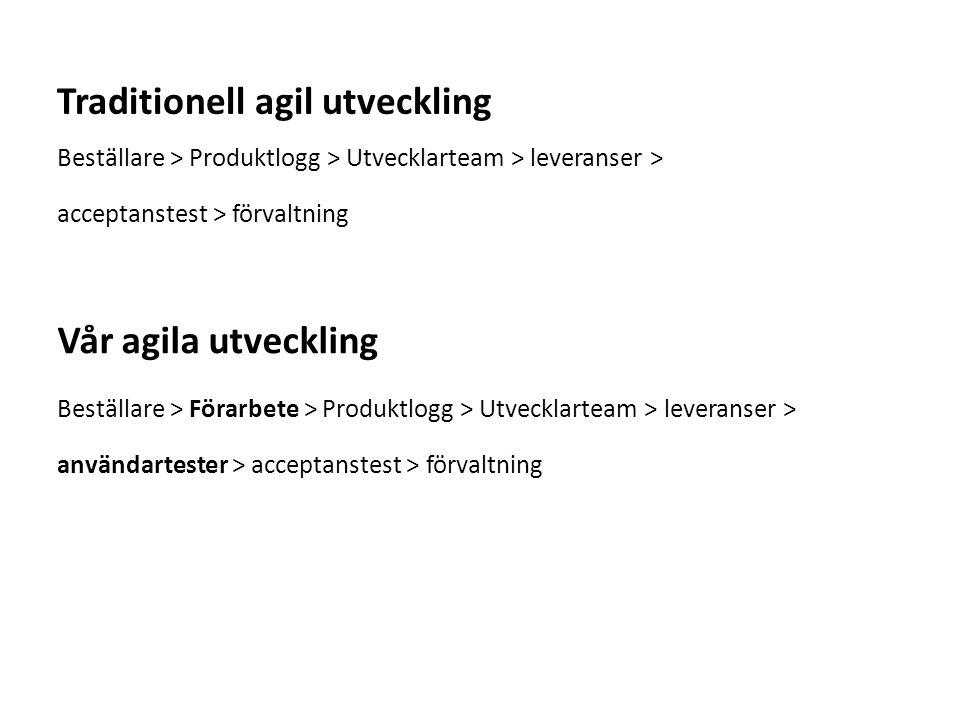 Traditionell agil utveckling