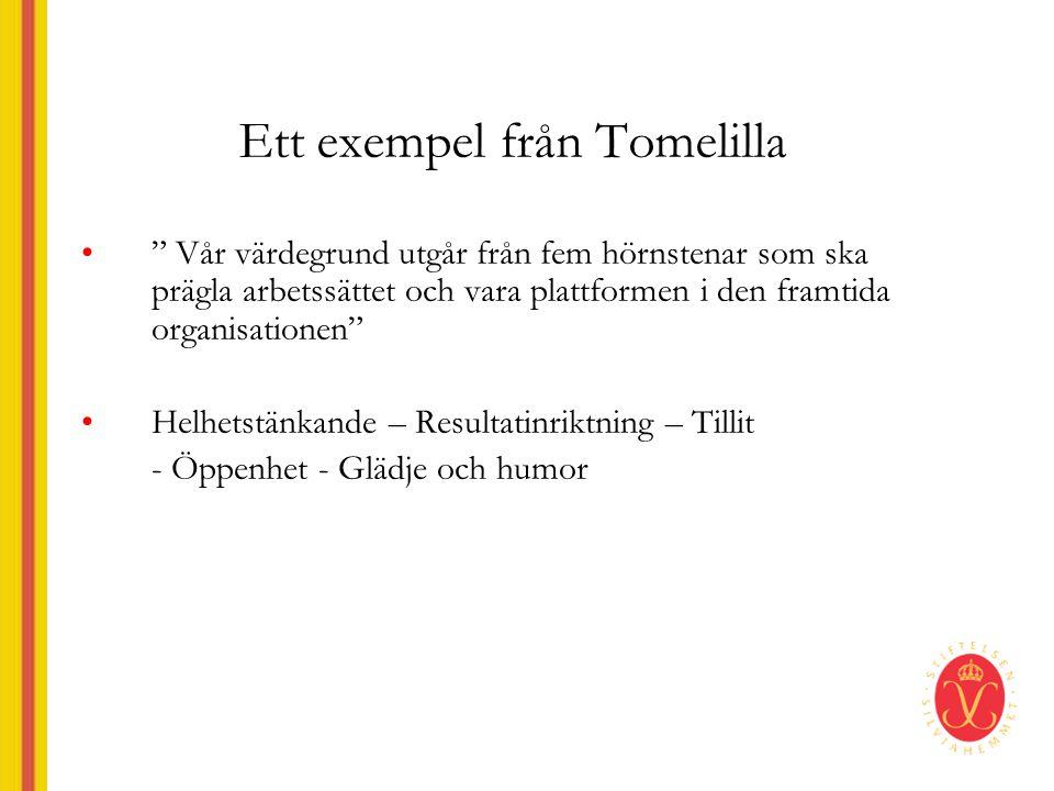 Ett exempel från Tomelilla