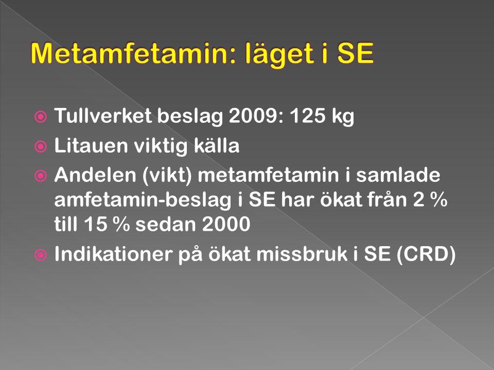 Metamfetamin: läget i SE