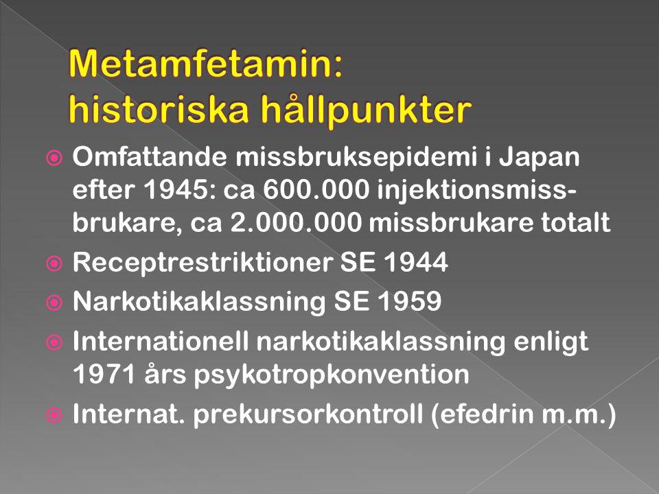 Metamfetamin: historiska hållpunkter