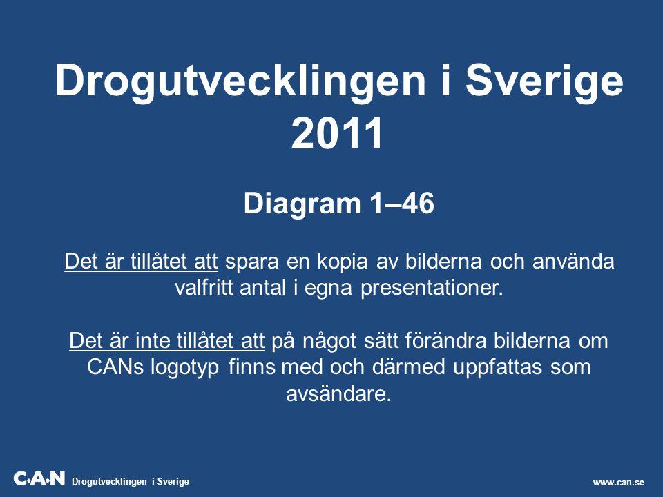 Drogutvecklingen i Sverige 2011