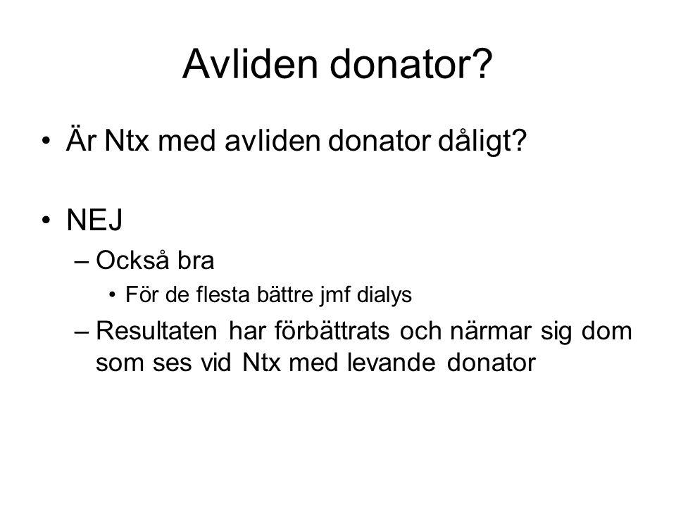 Avliden donator Är Ntx med avliden donator dåligt NEJ Också bra