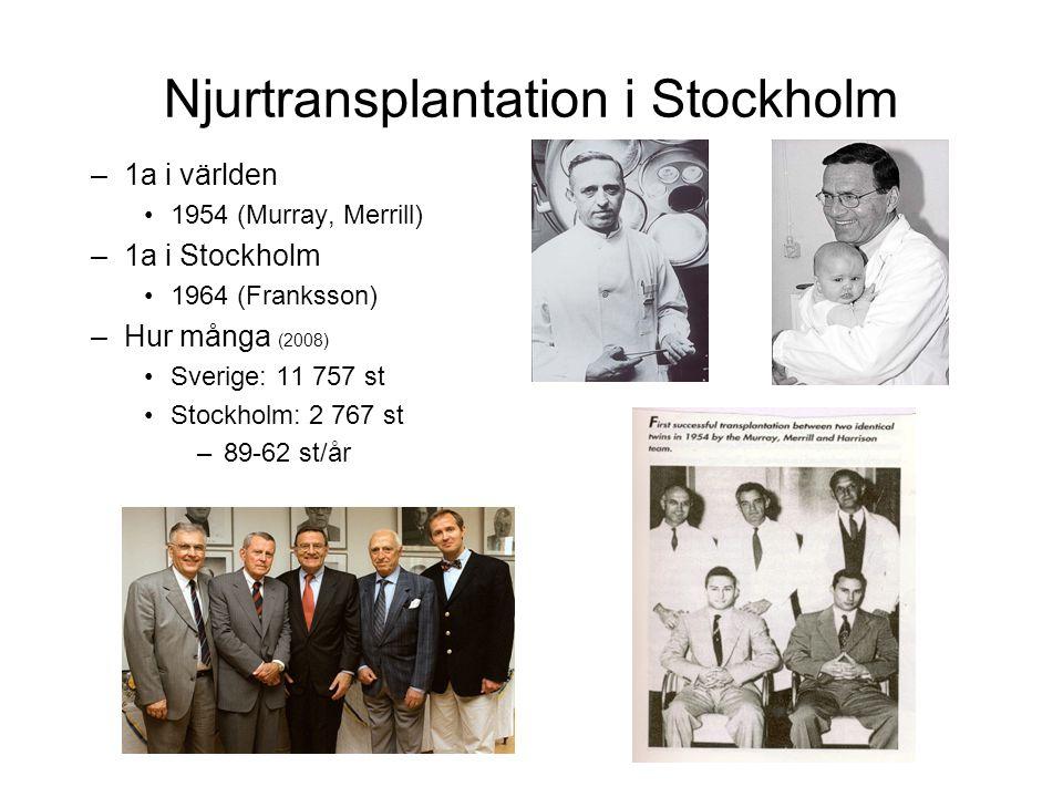 Njurtransplantation i Stockholm