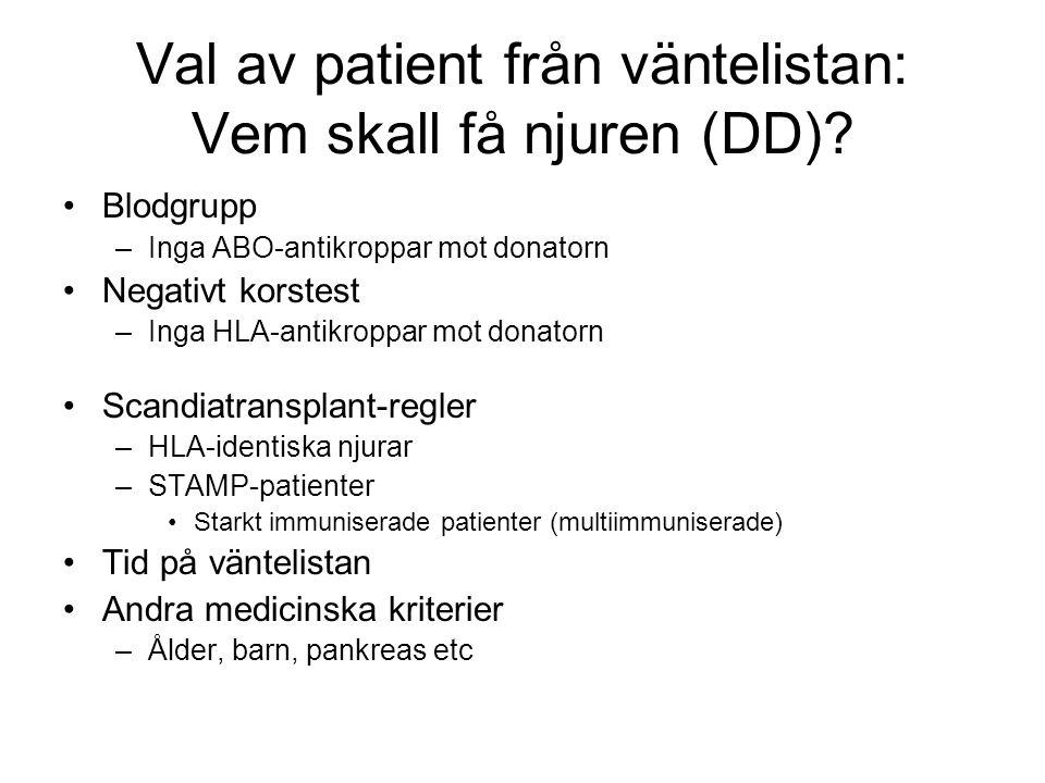 Val av patient från väntelistan: Vem skall få njuren (DD)