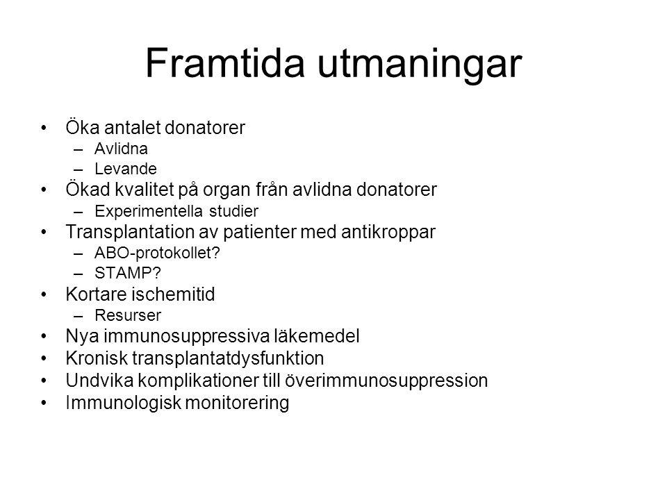 Framtida utmaningar Öka antalet donatorer