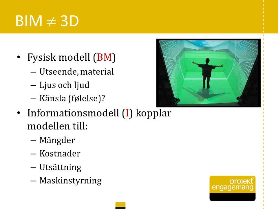 BIM  3D Fysisk modell (BM)