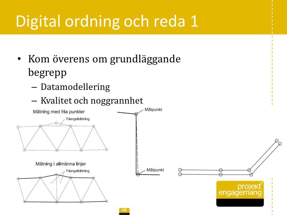 Digital ordning och reda 1