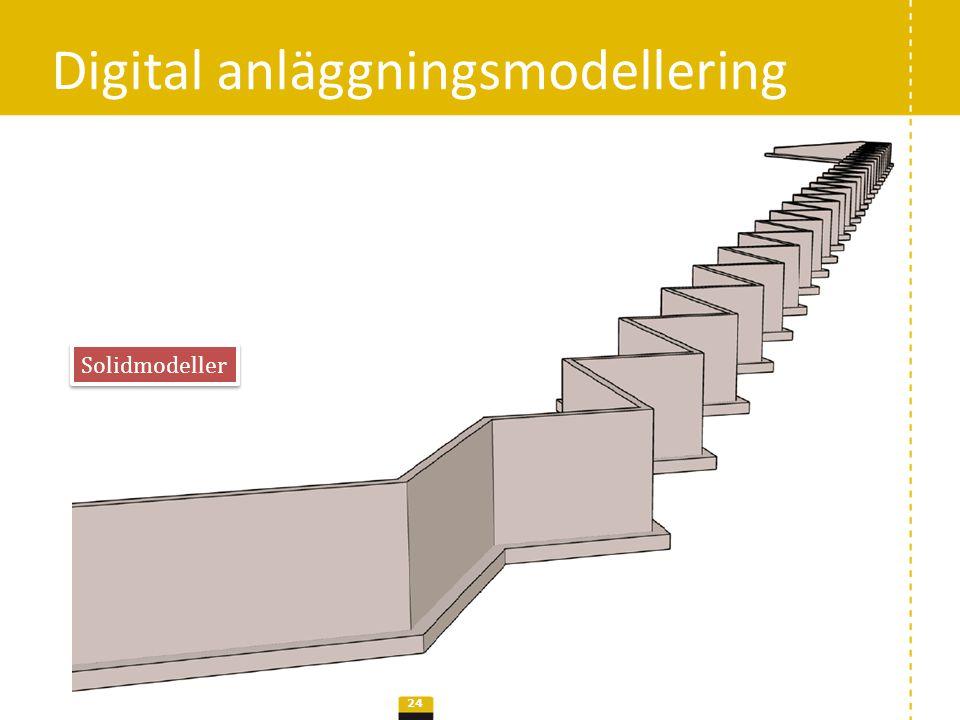 Digital anläggningsmodellering