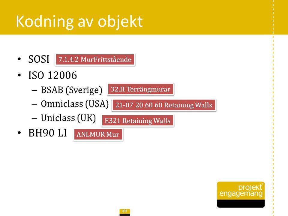Kodning av objekt SOSI ISO 12006 BH90 LI BSAB (Sverige)