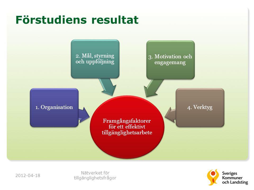 Förstudiens resultat Framgångsfaktorer för ett effektivt tillgänglighetsarbete. 1. Organisation. 2. Mål, styrning och uppföljning.