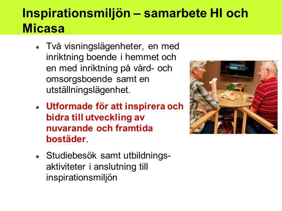 Inspirationsmiljön – samarbete HI och Micasa