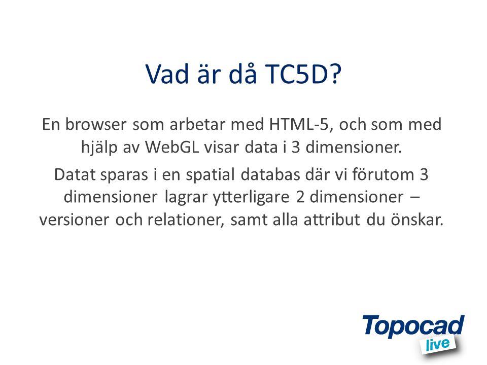 Vad är då TC5D En browser som arbetar med HTML-5, och som med hjälp av WebGL visar data i 3 dimensioner.