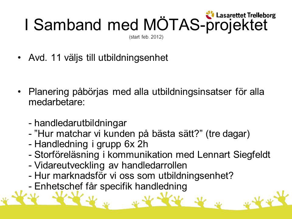 I Samband med MÖTAS-projektet (start feb. 2012)