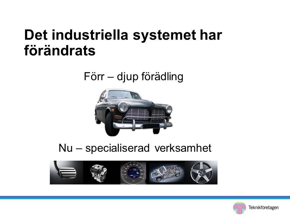 Det industriella systemet har förändrats
