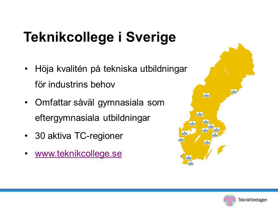 Teknikcollege i Sverige