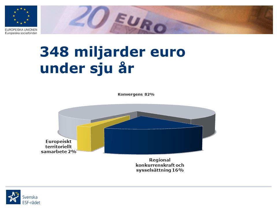 348 miljarder euro under sju år