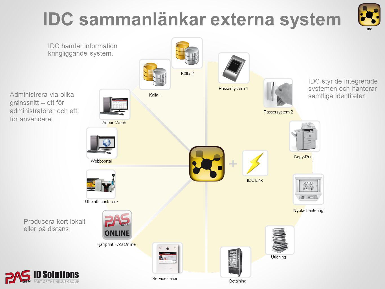 IDC sammanlänkar externa system