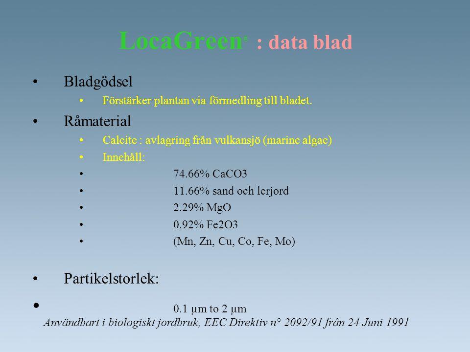 LocaGreen® : data blad 0.1 µm to 2 µm Bladgödsel Råmaterial